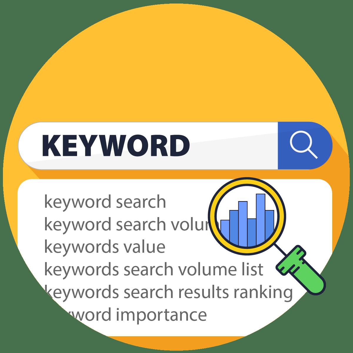 Google Suggested Keywords