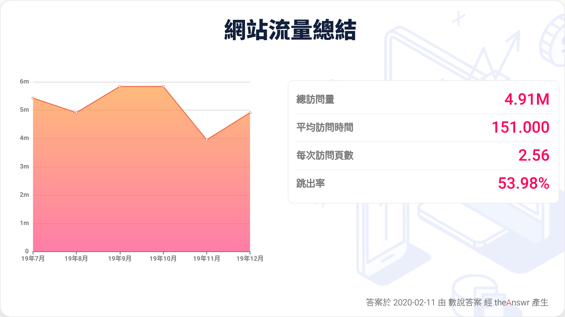 Website Traffic Monthly Report-TVB_1