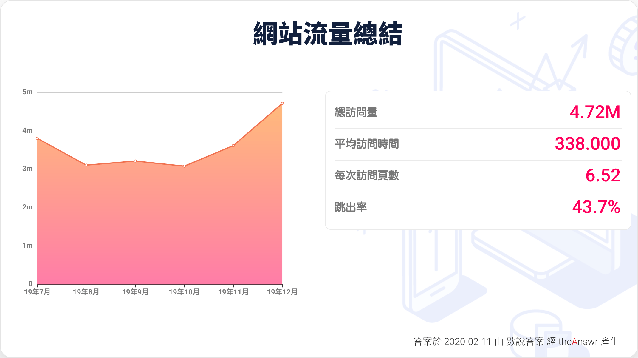 Website Traffic Monthly Report-hktvmall_1