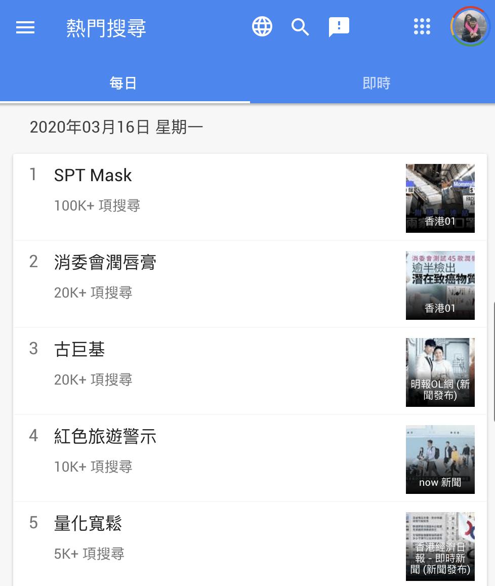 SPT Mask - Google Trend