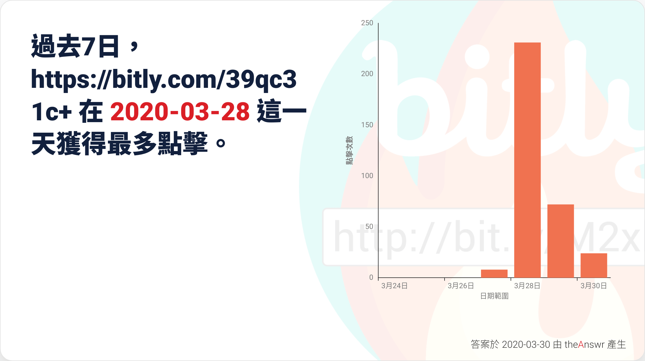 bitly short link_12