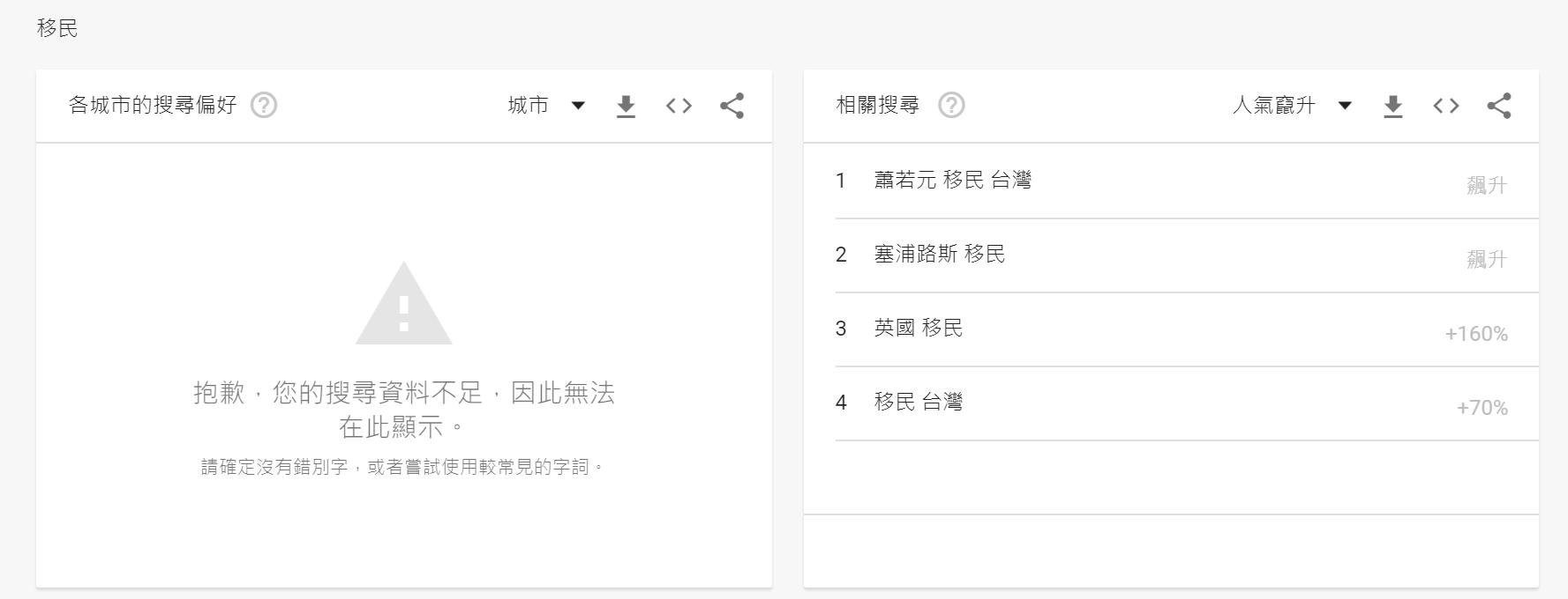 Google Trend_移民