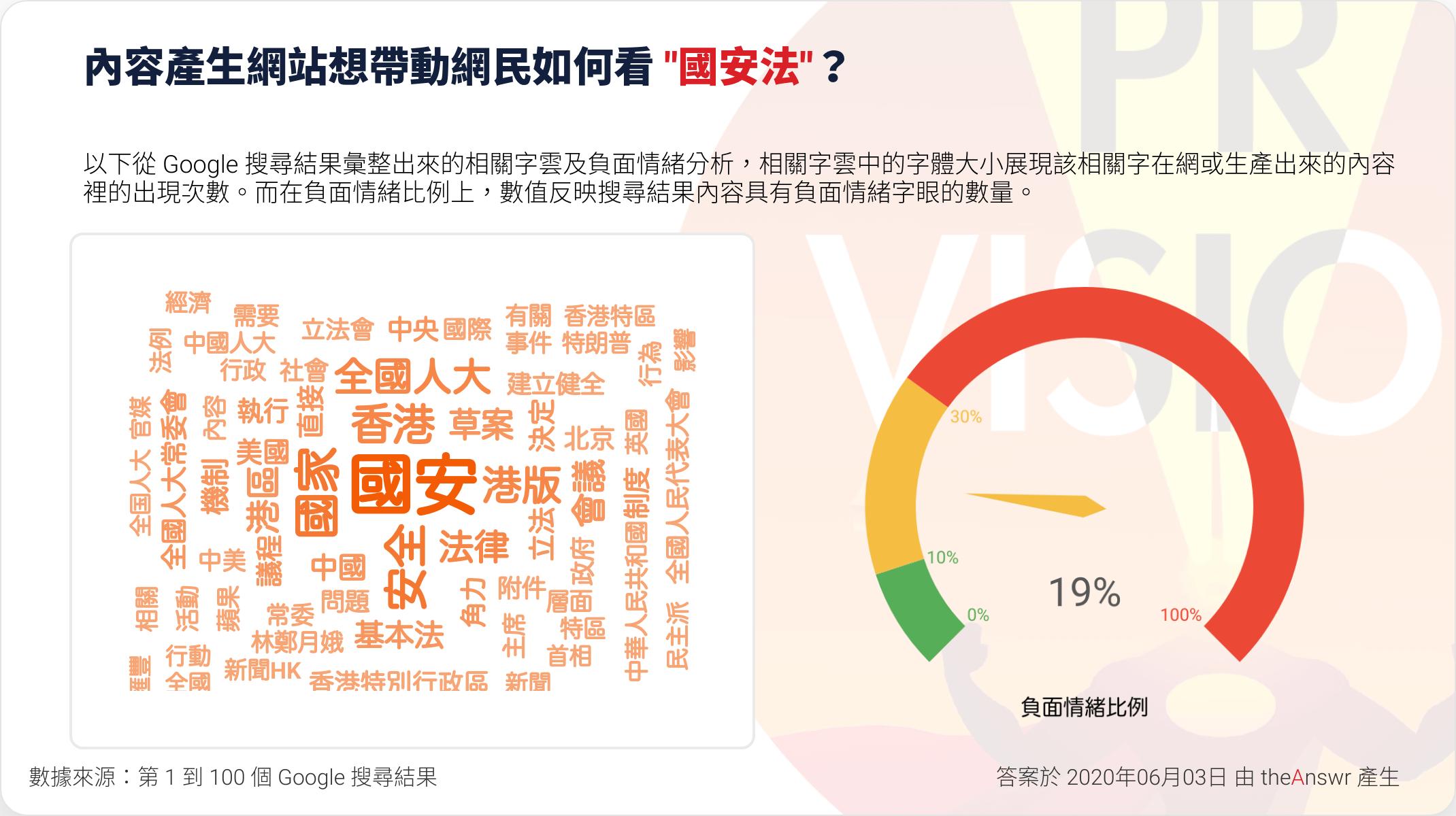 PR_Vision_國安法_1