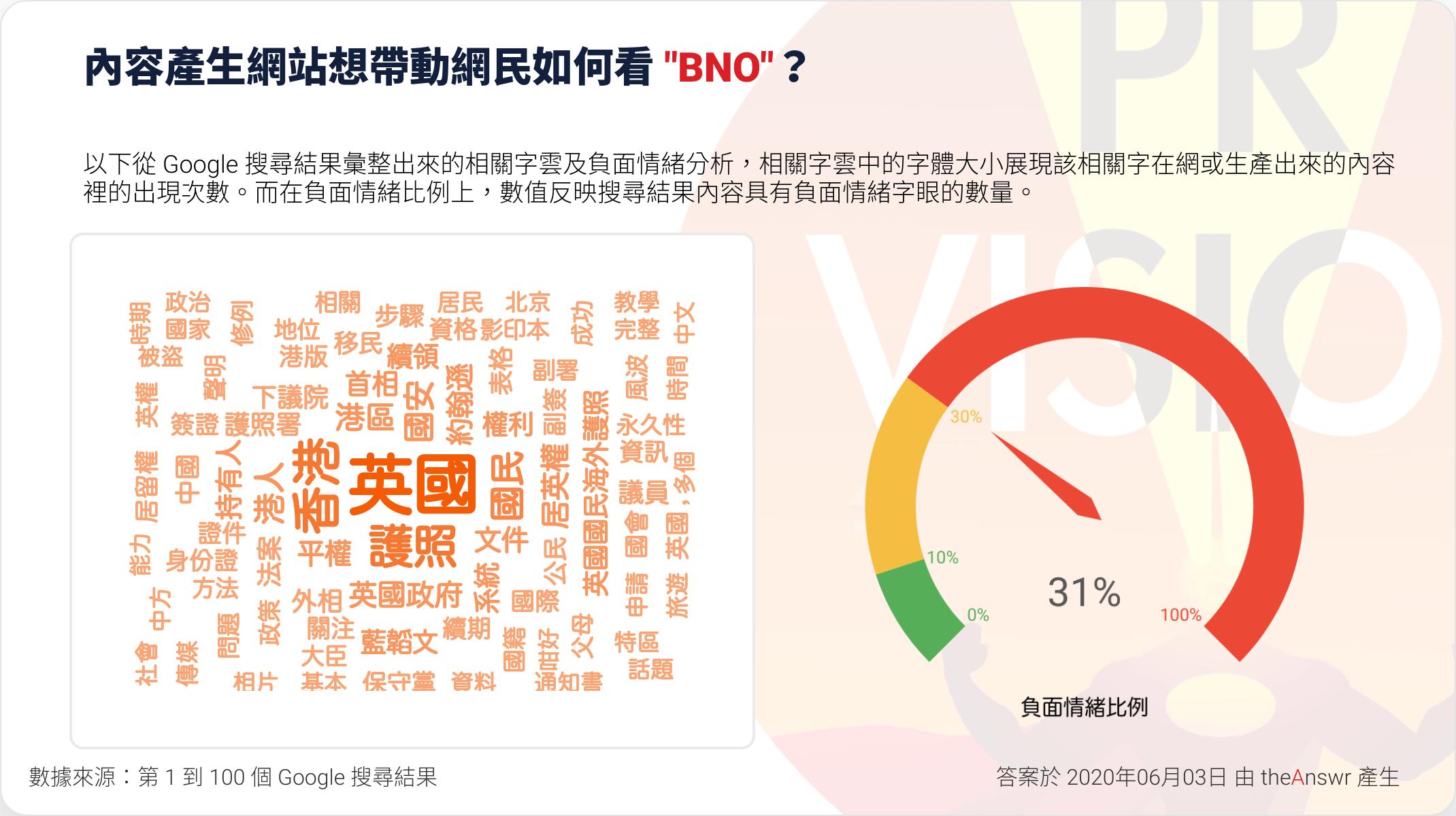 PR_Vision_BNO_1
